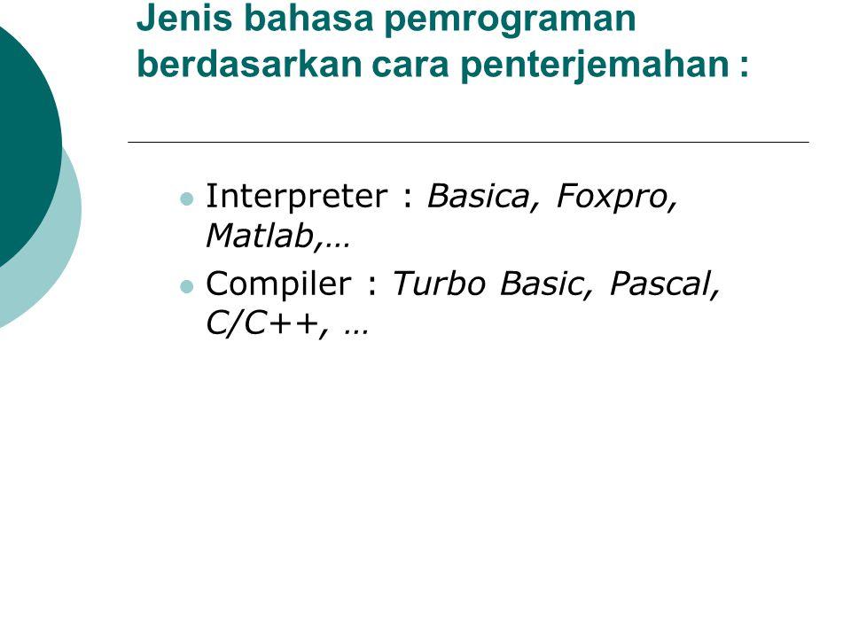 Jenis bahasa pemrograman berdasarkan cara penterjemahan : Interpreter : Basica, Foxpro, Matlab,… Compiler : Turbo Basic, Pascal, C/C++, …