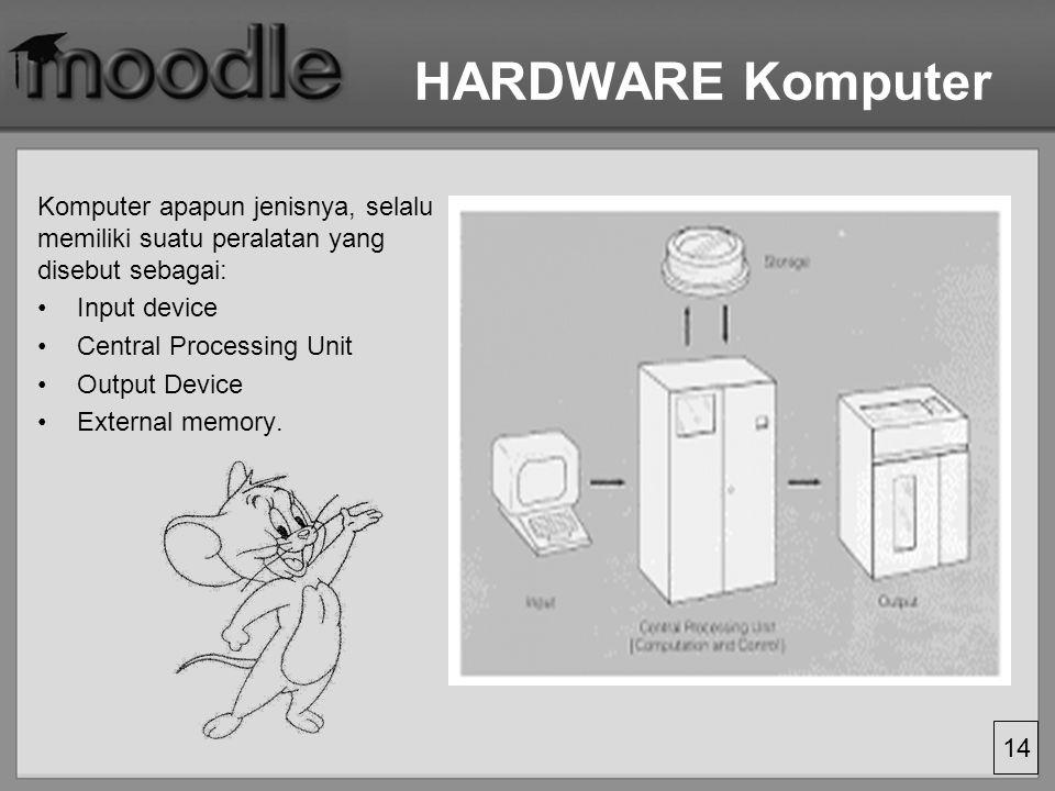 14 HARDWARE Komputer Komputer apapun jenisnya, selalu memiliki suatu peralatan yang disebut sebagai: Input device Central Processing Unit Output Device External memory.