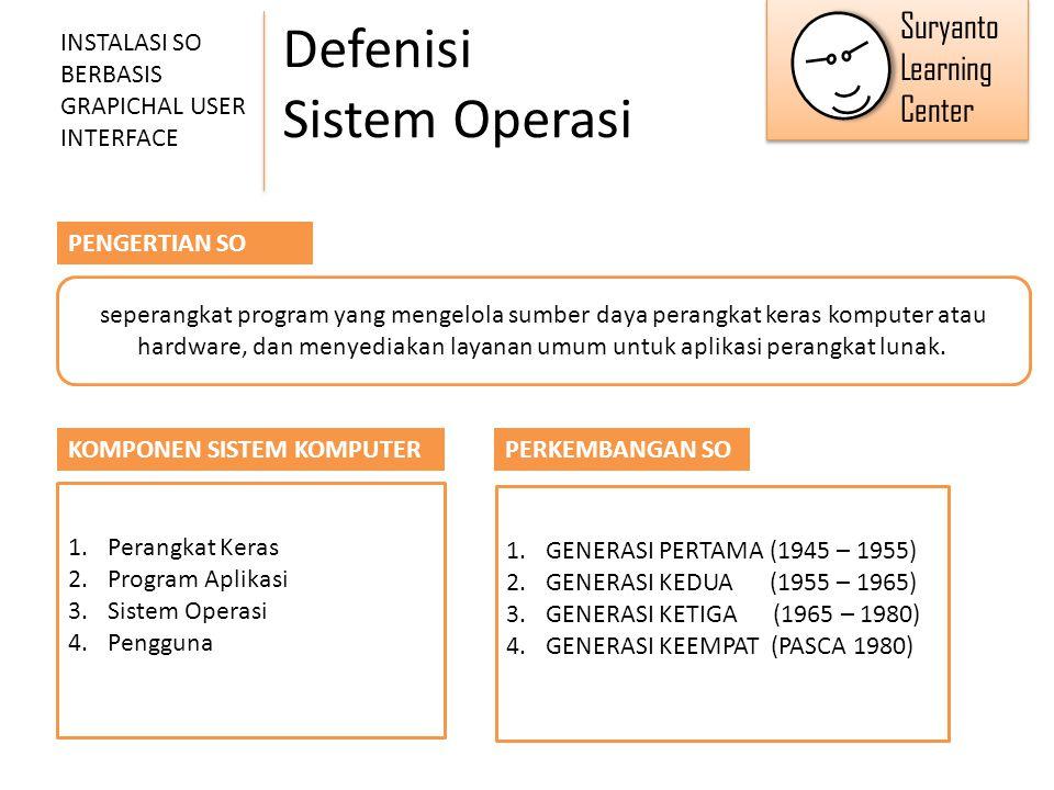 Defenisi Sistem Operasi INSTALASI SO BERBASIS GRAPICHAL USER INTERFACE seperangkat program yang mengelola sumber daya perangkat keras komputer atau ha