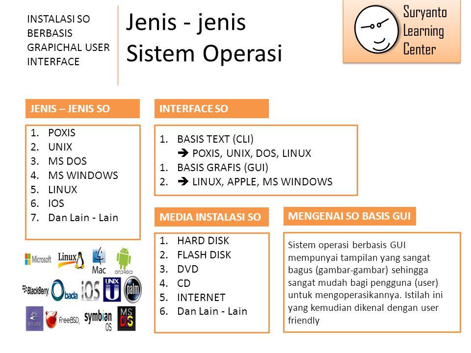 Jenis - jenis Sistem Operasi INSTALASI SO BERBASIS GRAPICHAL USER INTERFACE JENIS – JENIS SO 1.POXIS 2.UNIX 3.MS DOS 4.MS WINDOWS 5.LINUX 6.IOS 7.Dan