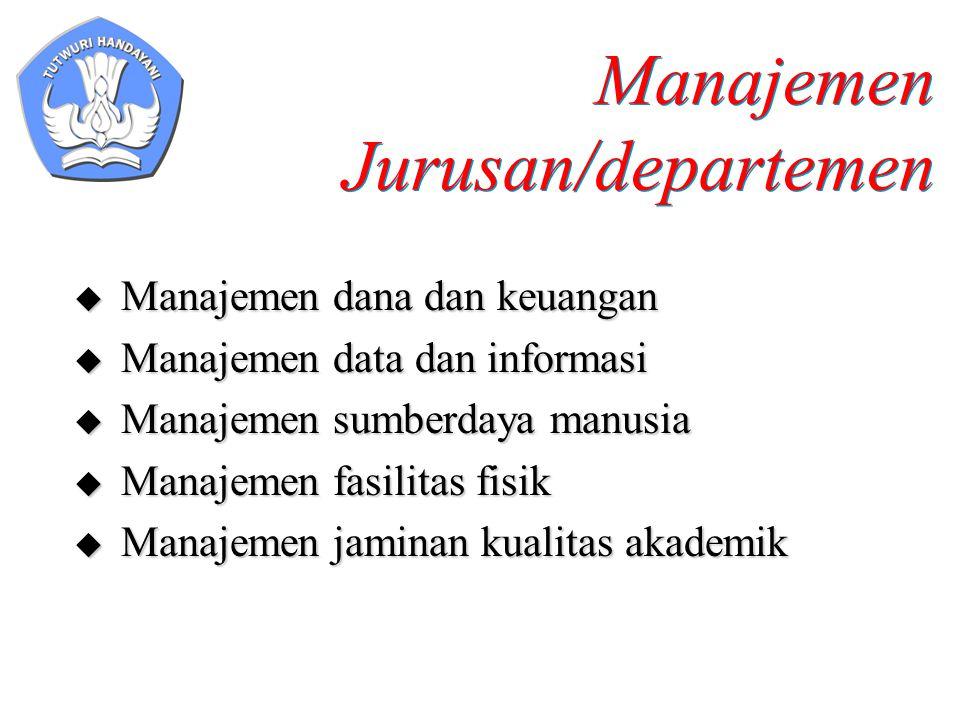 Manajemen Jurusan/departemen Manajemen dana dan keuangan Manajemen data dan informasi Manajemen sumberdaya manusia Manajemen fasilitas fisik Manajemen jaminan kualitas akademik