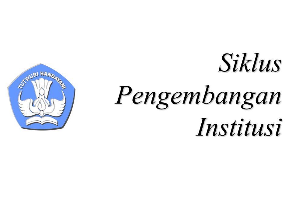 Siklus Pengembangan Institusi