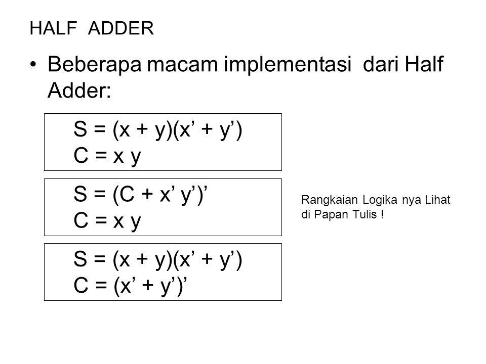 HALF ADDER Beberapa macam implementasi dari Half Adder: S = (x + y)(x' + y') C = x y S = (C + x' y')' C = x y S = (x + y)(x' + y') C = (x' + y')' Rang