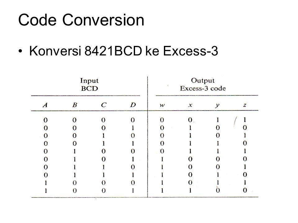 Code Conversion Konversi 8421BCD ke Excess-3