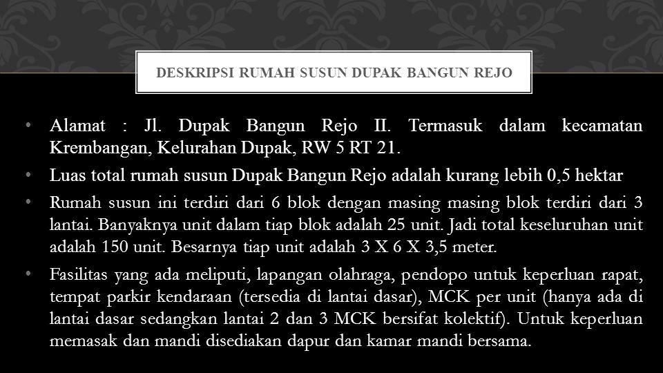 Alamat : Jl. Dupak Bangun Rejo II. Termasuk dalam kecamatan Krembangan, Kelurahan Dupak, RW 5 RT 21. Luas total rumah susun Dupak Bangun Rejo adalah k