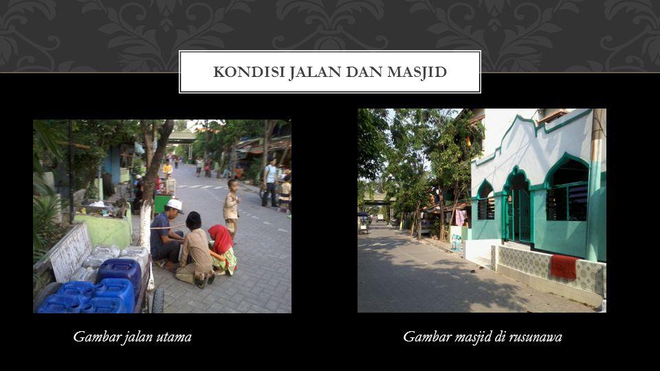 KONDISI JALAN DAN MASJID Gambar jalan utamaGambar masjid di rusunawa