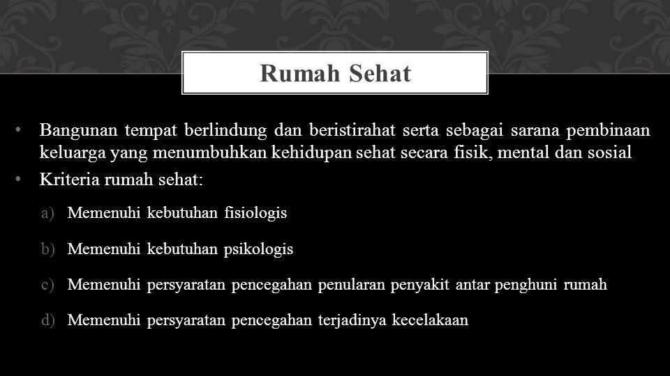 Keputusan Menteri Kesehatan Republik Indonesia Nomor : 829/ Menkes/SK/VII/1999 A.Lokasi 1.Tidak terletak pada daerah rawan bencana alam 2.Tidak terletak pada daerah bekas tempat pembuangan akhir sampah dan bekas lokasi pertambangan.