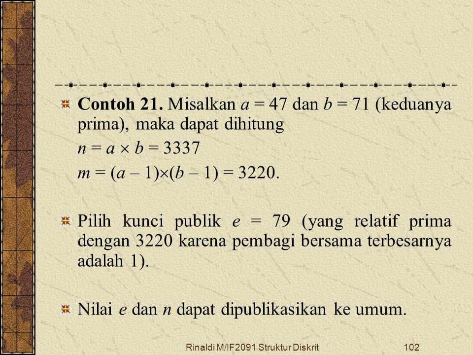 Rinaldi M/IF2091 Struktur Diskrit102 Contoh 21. Misalkan a = 47 dan b = 71 (keduanya prima), maka dapat dihitung n = a  b = 3337 m = (a – 1)  (b – 1
