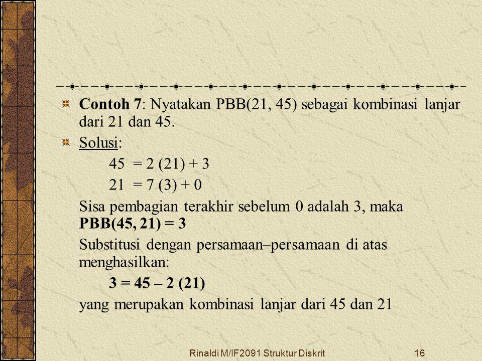 Rinaldi M/IF2091 Struktur Diskrit16 Contoh 7: Nyatakan PBB(21, 45) sebagai kombinasi lanjar dari 21 dan 45. Solusi: 45 = 2 (21) + 3 21 = 7 (3) + 0 Sis