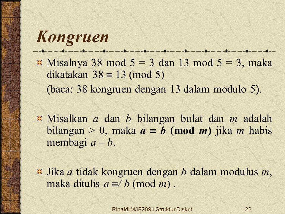 Rinaldi M/IF2091 Struktur Diskrit22 Kongruen Misalnya 38 mod 5 = 3 dan 13 mod 5 = 3, maka dikatakan 38  13 (mod 5) (baca: 38 kongruen dengan 13 dalam