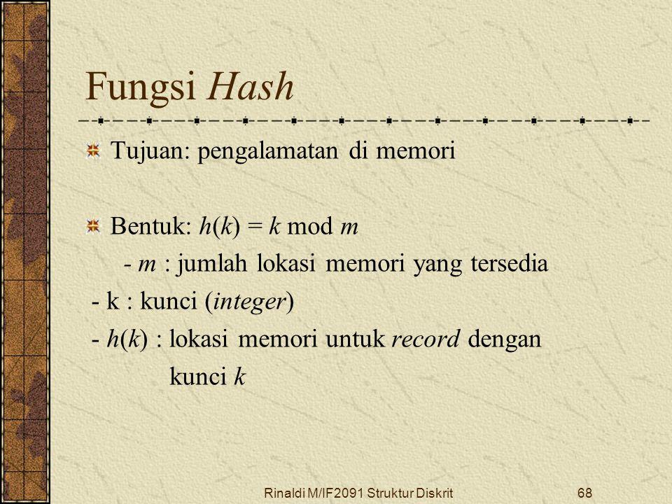 Rinaldi M/IF2091 Struktur Diskrit68 Fungsi Hash Tujuan: pengalamatan di memori Bentuk: h(k) = k mod m - m : jumlah lokasi memori yang tersedia - k : k