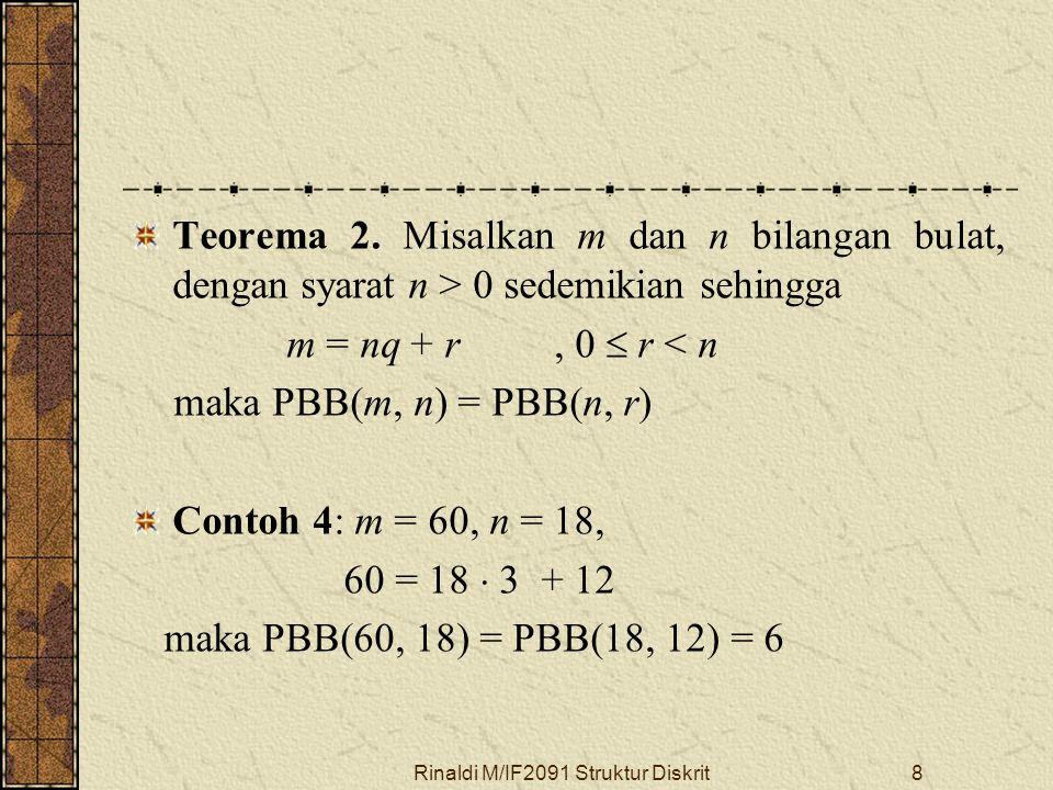 Rinaldi M/IF2091 Struktur Diskrit49 Solusi Misal : bilangan bulat = x x mod 3 = 2  x  2 (mod 3) x mod 5 = 3  x  3 (mod 5) Jadi, terdapat sistem kekongruenan: x  2 (mod 3)(i) x  3 (mod 5)(ii) Untuk kongruen pertama: x = 2 + 3k 1 (iii) Substitusikan (iii) ke dalam (ii): 2 + 3k 1  3 (mod 5)  3k 1  1 (mod 5) diperoleh k 1  2 (mod 5) atau k 1 = 2 + 5k 2