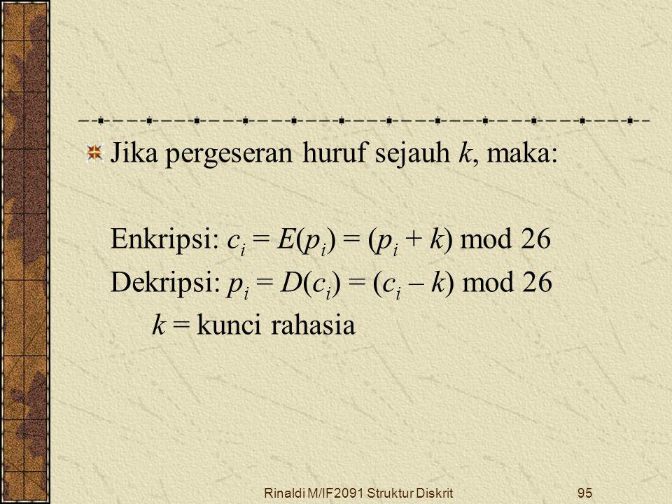 Rinaldi M/IF2091 Struktur Diskrit95 Jika pergeseran huruf sejauh k, maka: Enkripsi: c i = E(p i ) = (p i + k) mod 26 Dekripsi: p i = D(c i ) = (c i –