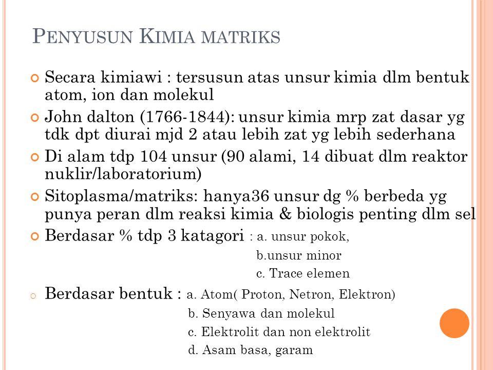 P ENYUSUN K IMIA MATRIKS Secara kimiawi : tersusun atas unsur kimia dlm bentuk atom, ion dan molekul John dalton (1766-1844): unsur kimia mrp zat dasar yg tdk dpt diurai mjd 2 atau lebih zat yg lebih sederhana Di alam tdp 104 unsur (90 alami, 14 dibuat dlm reaktor nuklir/laboratorium) Sitoplasma/matriks: hanya36 unsur dg % berbeda yg punya peran dlm reaksi kimia & biologis penting dlm sel Berdasar % tdp 3 katagori : a.
