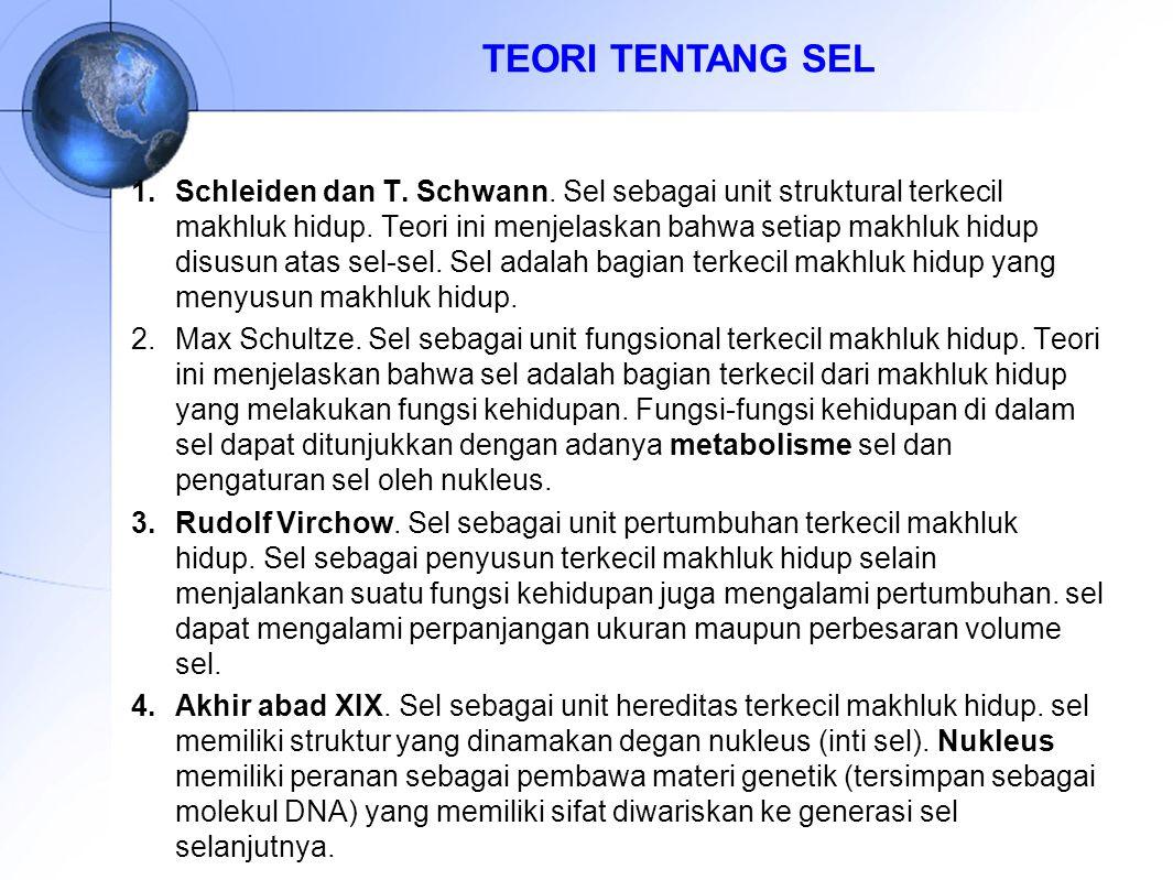 TEORI TENTANG SEL 1.Schleiden dan T. Schwann. Sel sebagai unit struktural terkecil makhluk hidup. Teori ini menjelaskan bahwa setiap makhluk hidup dis