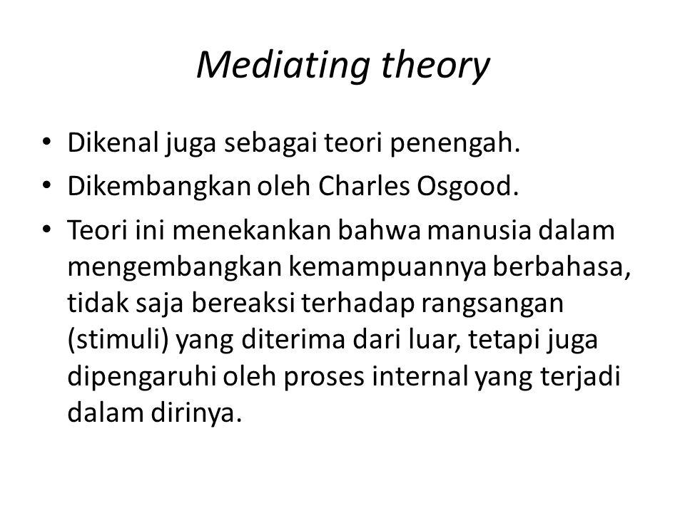 Mediating theory Dikenal juga sebagai teori penengah. Dikembangkan oleh Charles Osgood. Teori ini menekankan bahwa manusia dalam mengembangkan kemampu