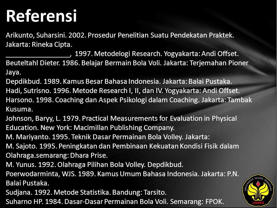 Referensi Arikunto, Suharsini. 2002. Prosedur Penelitian Suatu Pendekatan Praktek. Jakarta: Rineka Cipta. _________________, 1997. Metodelogi Research