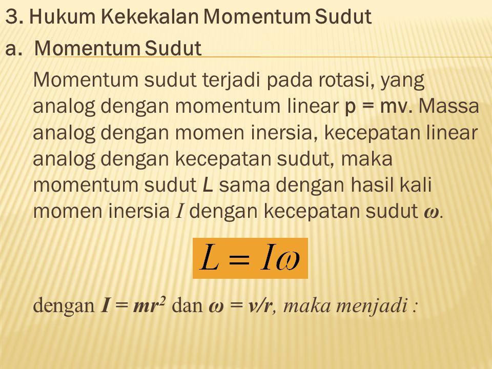 3. Hukum Kekekalan Momentum Sudut a. Momentum Sudut Momentum sudut terjadi pada rotasi, yang analog dengan momentum linear p = mv. Massa analog dengan