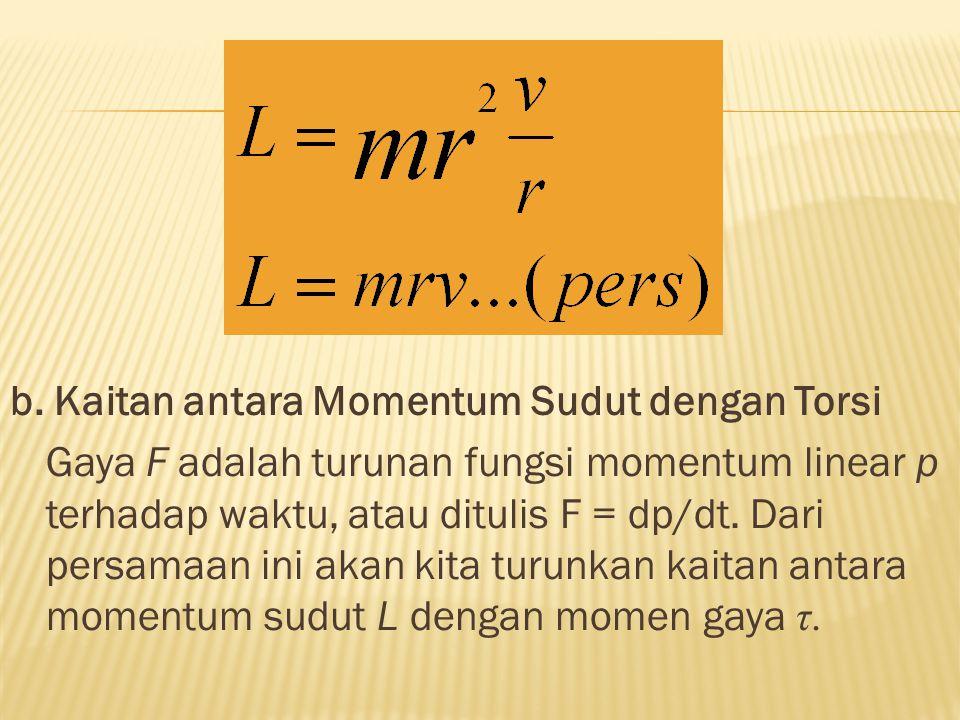 b. Kaitan antara Momentum Sudut dengan Torsi Gaya F adalah turunan fungsi momentum linear p terhadap waktu, atau ditulis F = dp/dt. Dari persamaan ini