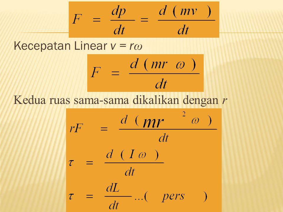 Kecepatan Linear v = r ω Kedua ruas sama-sama dikalikan dengan r
