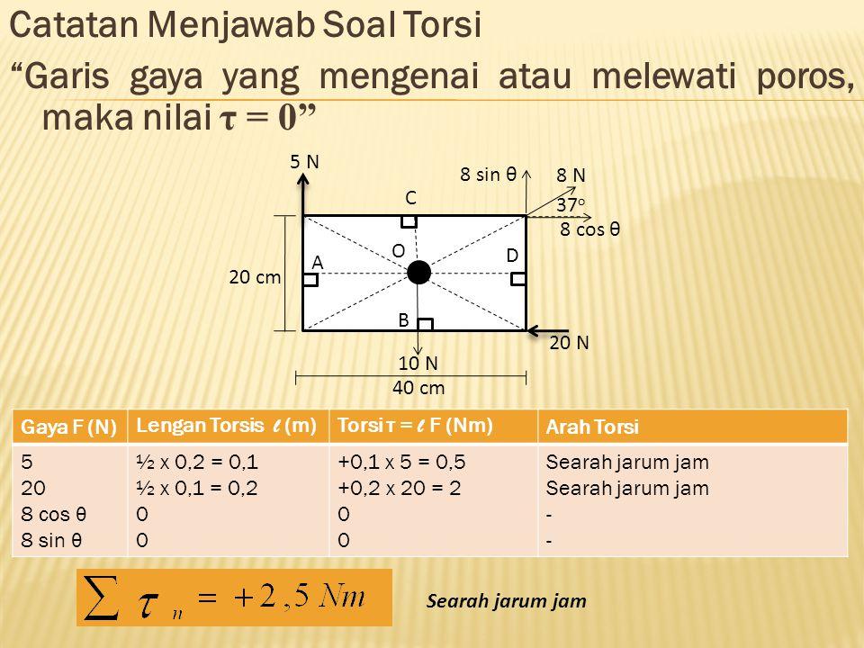 "Catatan Menjawab Soal Torsi ""Garis gaya yang mengenai atau melewati poros, maka nilai τ = 0"" Gaya F (N) Lengan Torsis l (m)Torsi τ = l F (Nm) Arah Tor"