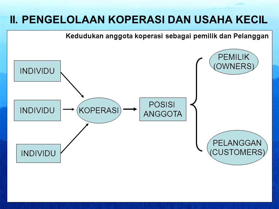 II. PENGELOLAAN KOPERASI DAN USAHA KECIL Kedudukan anggota koperasi sebagai pemilik dan Pelanggan INDIVIDU KOPERASI POSISI ANGGOTA PEMILIK (OWNERS) PE