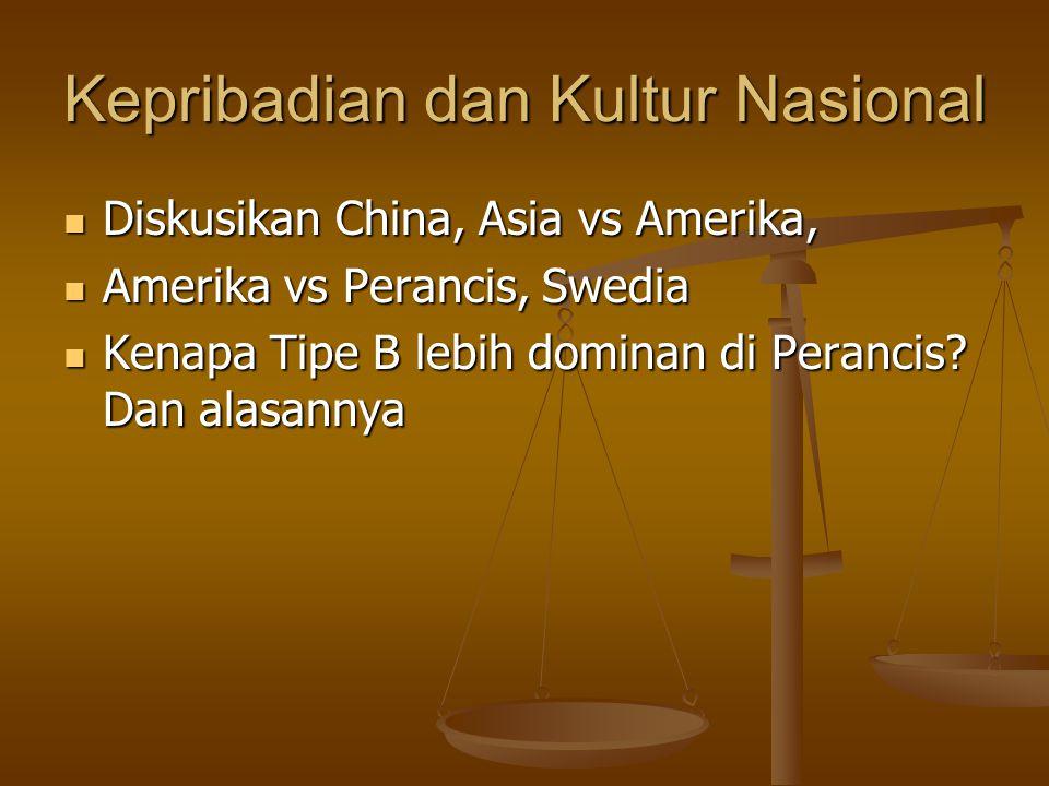 Kepribadian dan Kultur Nasional Diskusikan China, Asia vs Amerika, Diskusikan China, Asia vs Amerika, Amerika vs Perancis, Swedia Amerika vs Perancis,