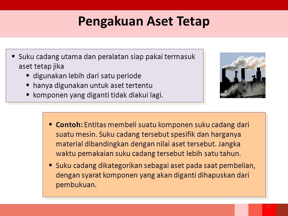 Pengakuan Aset Tetap 11  Suku cadang utama dan peralatan siap pakai termasuk aset tetap jika  digunakan lebih dari satu periode  hanya digunakan un