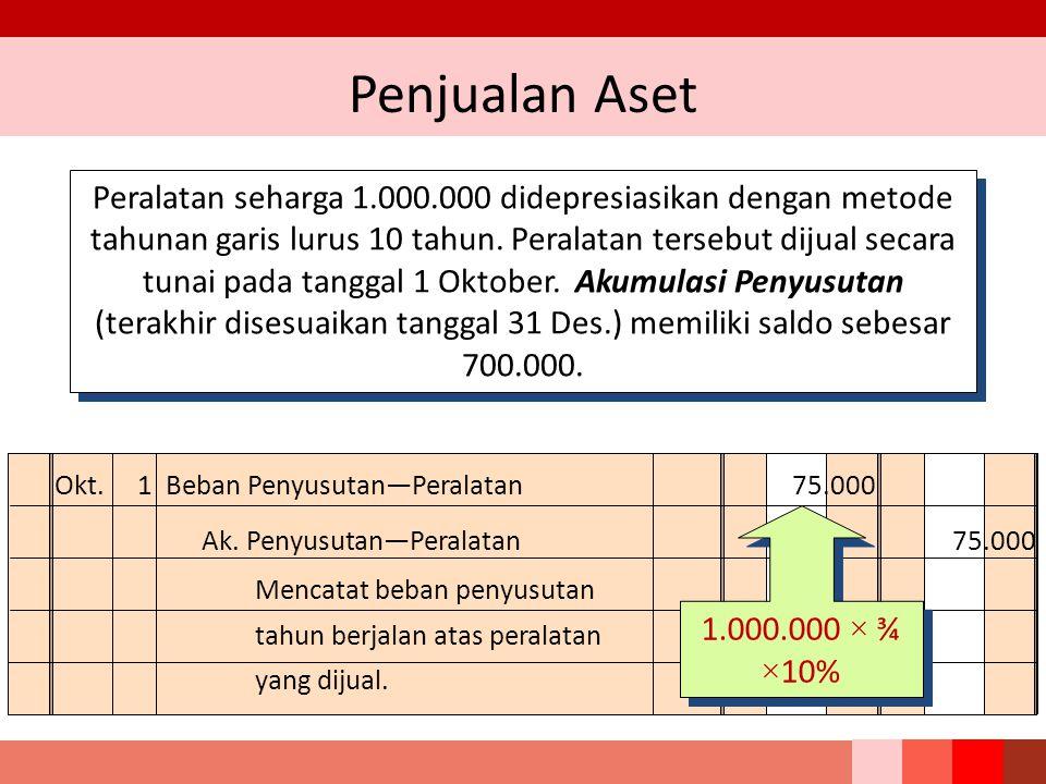 Penjualan Aset Peralatan seharga 1.000.000 didepresiasikan dengan metode tahunan garis lurus 10 tahun.