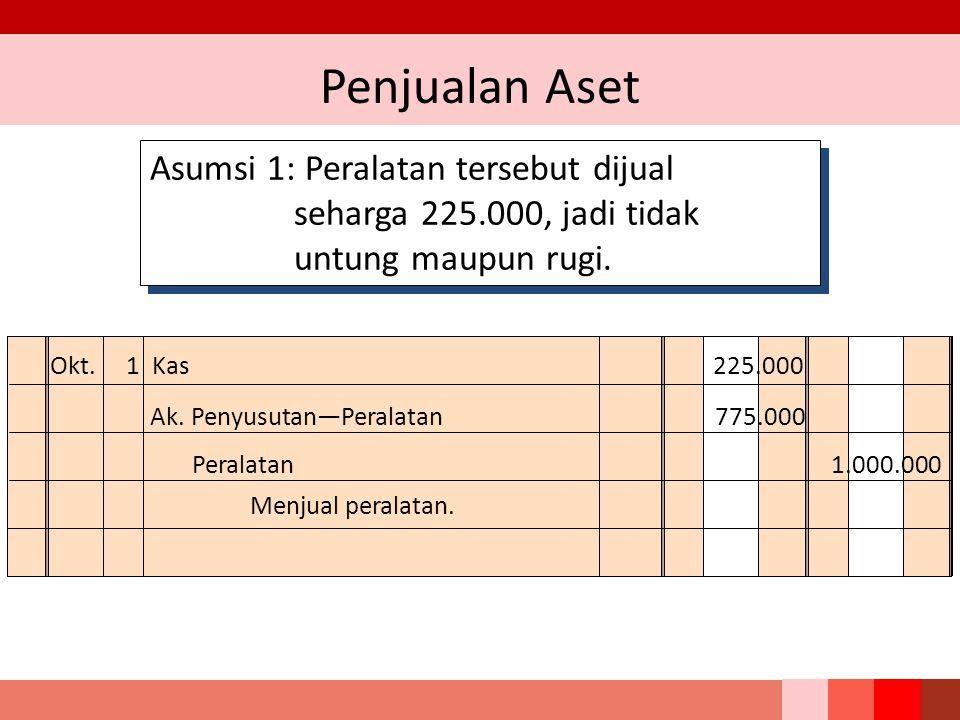 Penjualan Aset Asumsi 1: Peralatan tersebut dijual seharga 225.000, jadi tidak untung maupun rugi. Asumsi 1: Peralatan tersebut dijual seharga 225.000