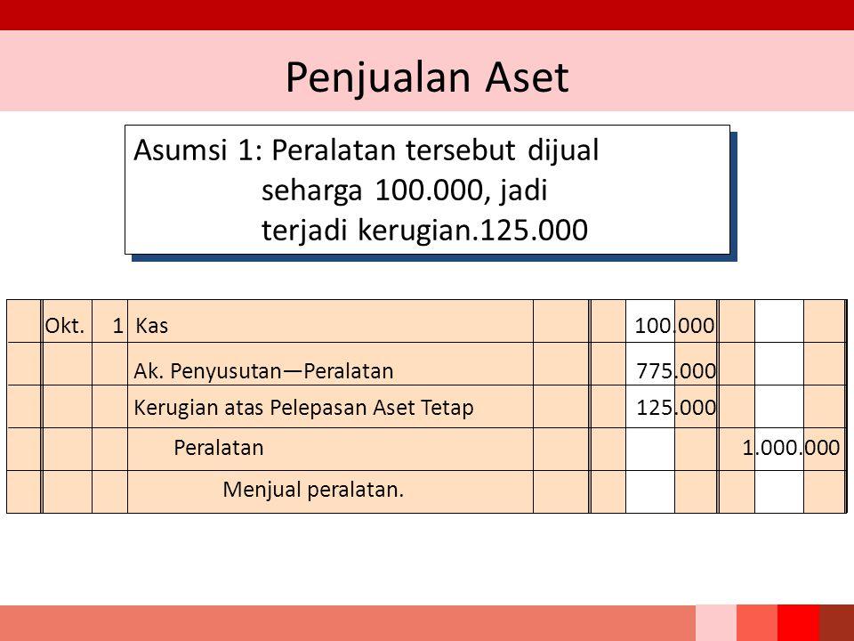 Penjualan Aset Asumsi 1: Peralatan tersebut dijual seharga 100.000, jadi terjadi kerugian.125.000 Asumsi 1: Peralatan tersebut dijual seharga 100.000, jadi terjadi kerugian.125.000 Okt.1Kas100.000 Menjual peralatan.