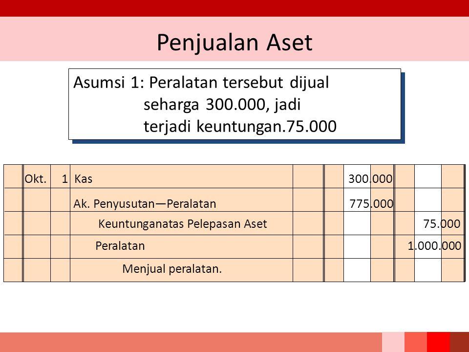 Penjualan Aset Asumsi 1: Peralatan tersebut dijual seharga 300.000, jadi terjadi keuntungan.75.000 Asumsi 1: Peralatan tersebut dijual seharga 300.000, jadi terjadi keuntungan.75.000 Okt.1Kas300.000 Menjual peralatan.