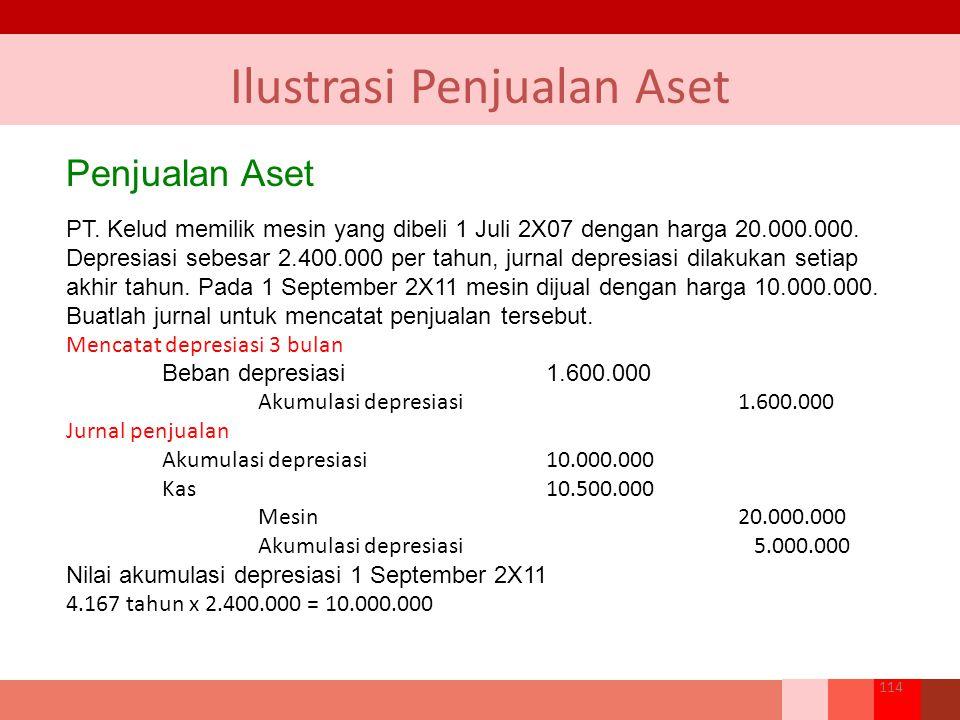 Penjualan Aset PT. Kelud memilik mesin yang dibeli 1 Juli 2X07 dengan harga 20.000.000. Depresiasi sebesar 2.400.000 per tahun, jurnal depresiasi dila