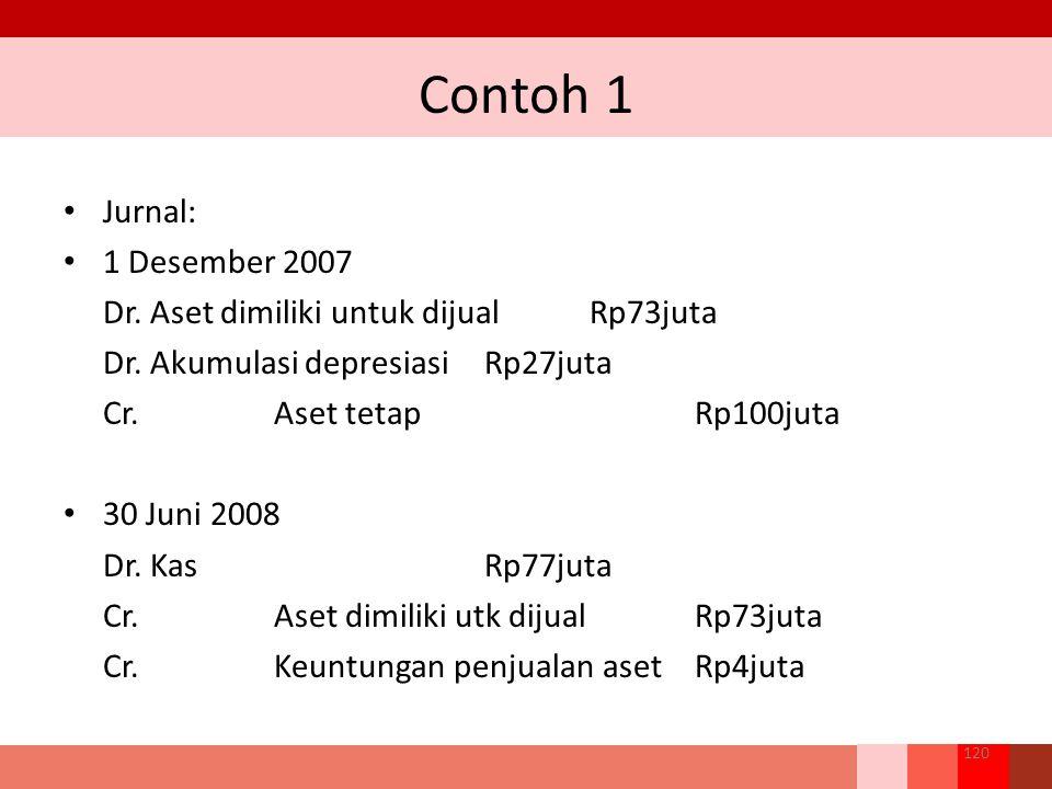 Contoh 1 120 Jurnal: 1 Desember 2007 Dr. Aset dimiliki untuk dijualRp73juta Dr. Akumulasi depresiasiRp27juta Cr. Aset tetapRp100juta 30 Juni 2008 Dr.