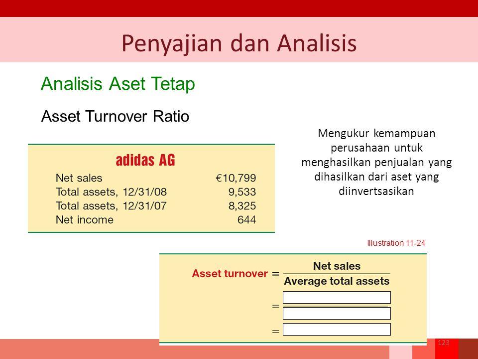 Mengukur kemampuan perusahaan untuk menghasilkan penjualan yang dihasilkan dari aset yang diinvertsasikan Illustration 11-24 Analisis Aset Tetap Asset Turnover Ratio Penyajian dan Analisis 123