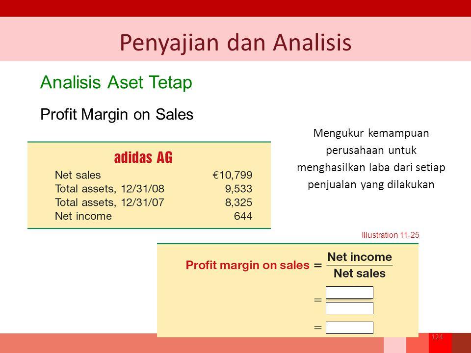 Mengukur kemampuan perusahaan untuk menghasilkan laba dari setiap penjualan yang dilakukan Illustration 11-25 Analisis Aset Tetap Profit Margin on Sales Penyajian dan Analisis 124
