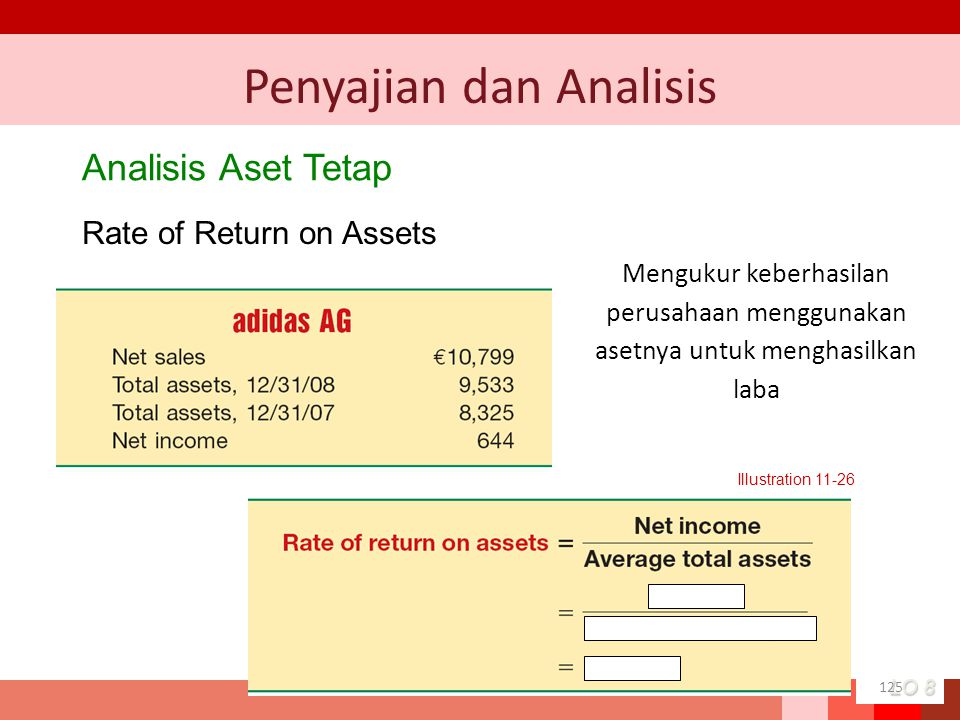 Mengukur keberhasilan perusahaan menggunakan asetnya untuk menghasilkan laba Illustration 11-26 LO 8 Analisis Aset Tetap Rate of Return on Assets Peny