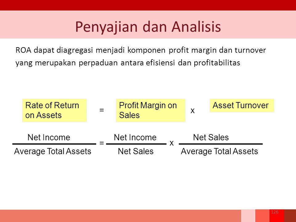 ROA dapat diagregasi menjadi komponen profit margin dan turnover yang merupakan perpaduan antara efisiensi dan profitabilitas Net Income Average Total