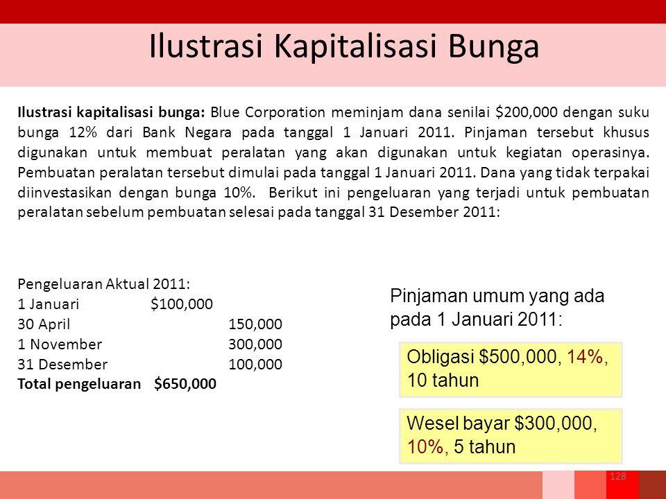 Ilustrasi kapitalisasi bunga: Blue Corporation meminjam dana senilai $200,000 dengan suku bunga 12% dari Bank Negara pada tanggal 1 Januari 2011. Pinj