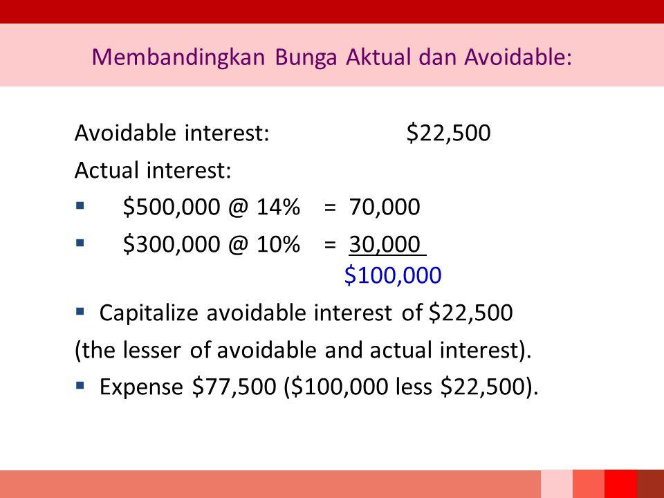 Membandingkan Bunga Aktual dan Avoidable: Avoidable interest:$22,500 Actual interest:  $500,000 @ 14% = 70,000  $300,000 @ 10% = 30,000 $100,000  Capitalize avoidable interest of $22,500 (the lesser of avoidable and actual interest).