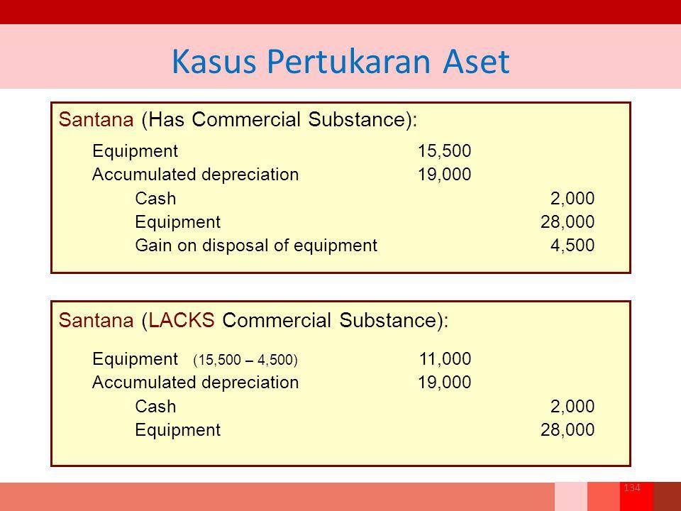 Santana (Has Commercial Substance): Equipment 15,500 Accumulated depreciation19,000 Cash2,000 Equipment28,000 Gain on disposal of equipment4,500 Santana (LACKS Commercial Substance): Equipment (15,500 – 4,500) 11,000 Accumulated depreciation19,000 Cash2,000 Equipment28,000 Kasus Pertukaran Aset 134