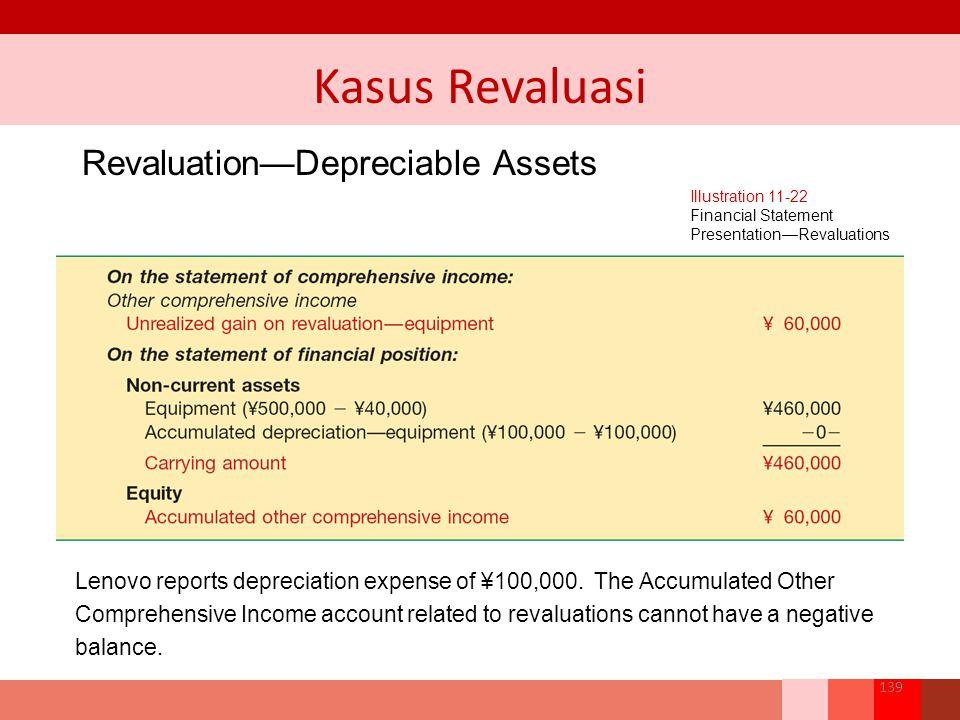 Revaluation—Depreciable Assets Illustration 11-22 Financial Statement Presentation—Revaluations Lenovo reports depreciation expense of ¥100,000.