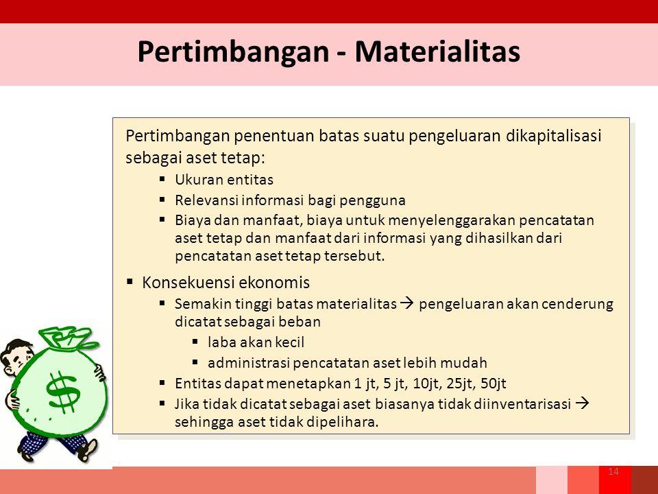 Pertimbangan - Materialitas 14 Pertimbangan penentuan batas suatu pengeluaran dikapitalisasi sebagai aset tetap:  Ukuran entitas  Relevansi informas