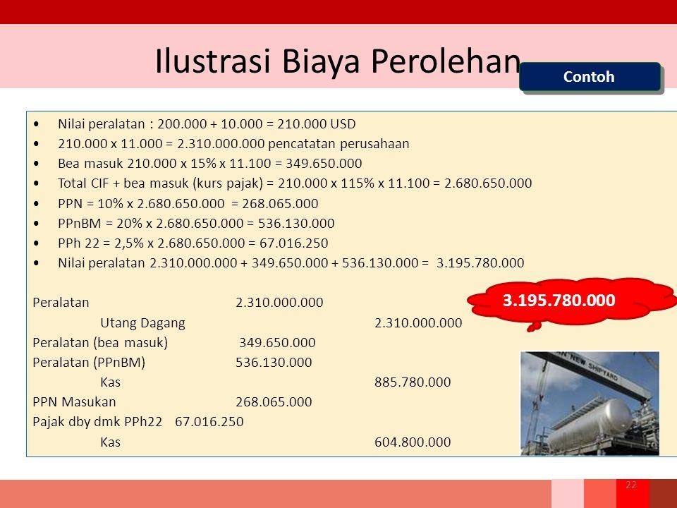Ilustrasi Biaya Perolehan Contoh 22 Nilai peralatan : 200.000 + 10.000 = 210.000 USD 210.000 x 11.000 = 2.310.000.000 pencatatan perusahaan Bea masuk