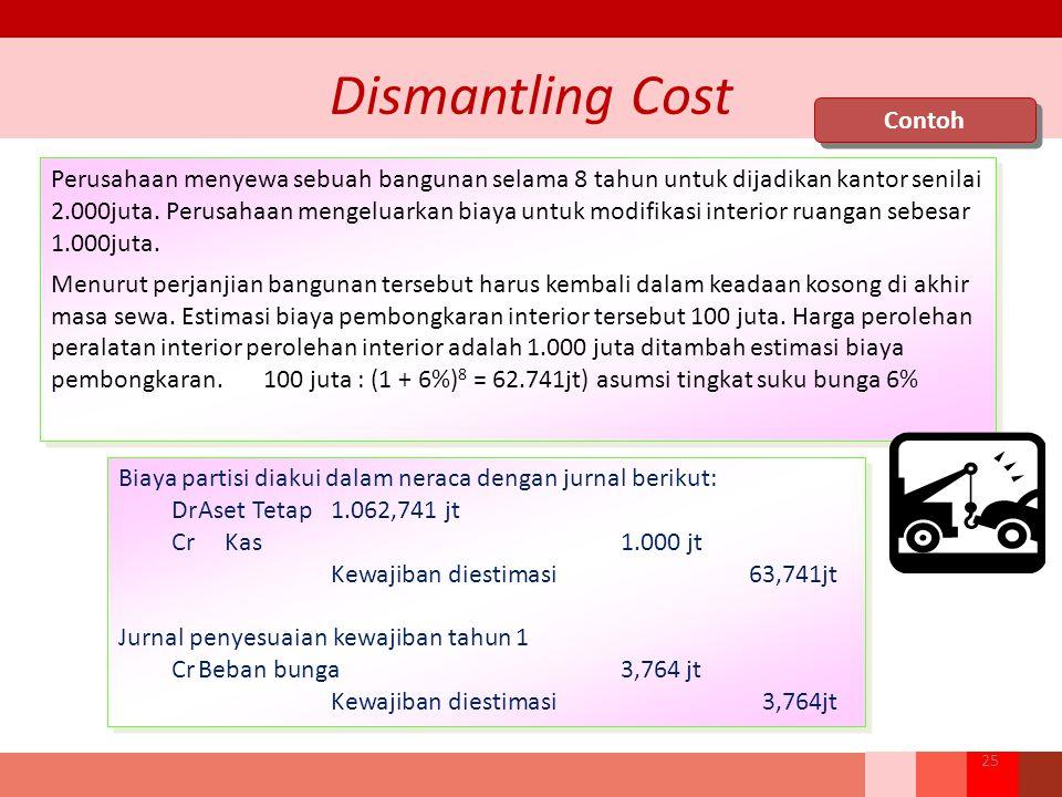 Dismantling Cost Perusahaan menyewa sebuah bangunan selama 8 tahun untuk dijadikan kantor senilai 2.000juta. Perusahaan mengeluarkan biaya untuk modif