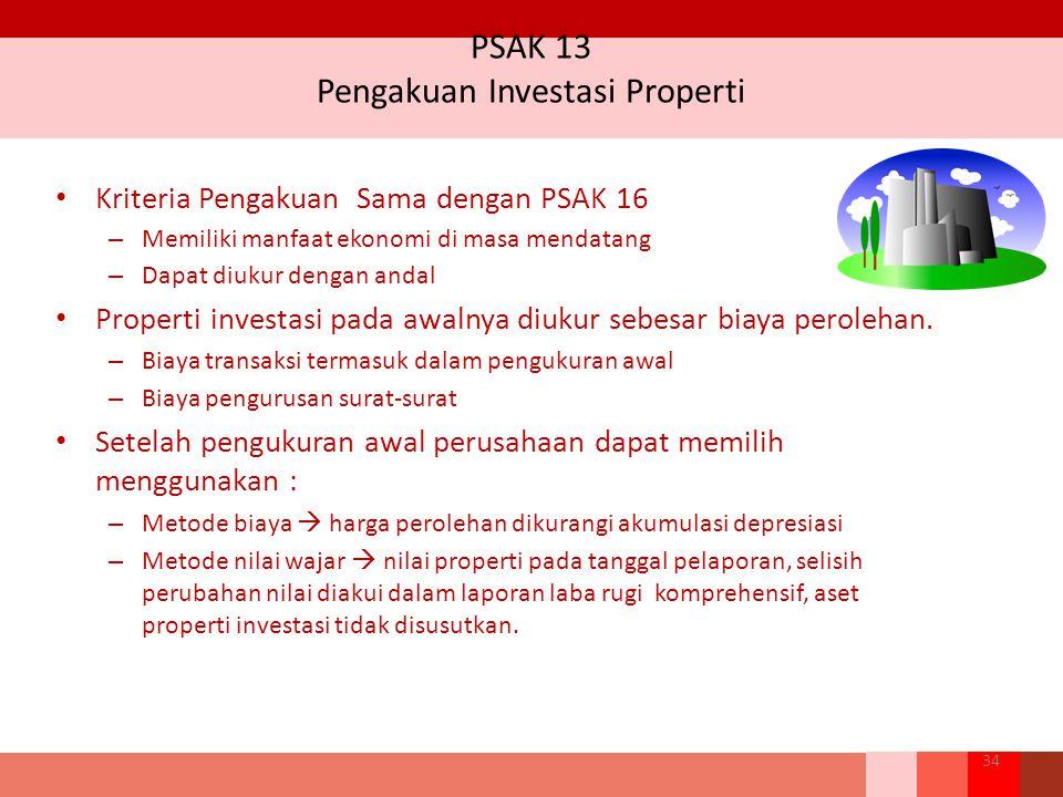 PSAK 13 Pengakuan Investasi Properti Kriteria Pengakuan Sama dengan PSAK 16 – Memiliki manfaat ekonomi di masa mendatang – Dapat diukur dengan andal P