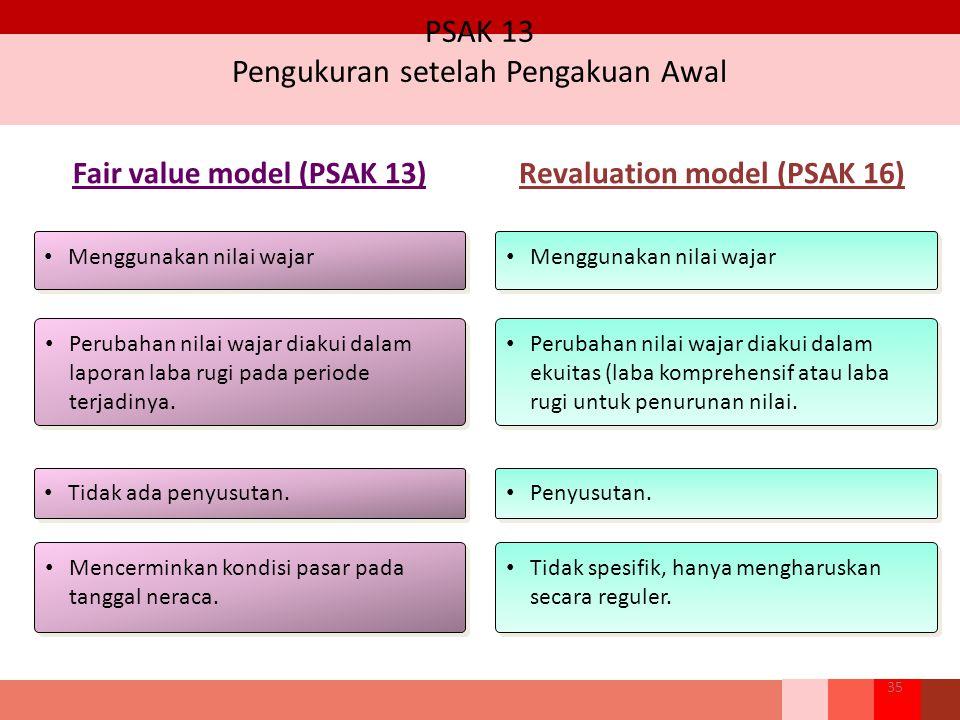 PSAK 13 Pengukuran setelah Pengakuan Awal Fair value model (PSAK 13) Menggunakan nilai wajar Revaluation model (PSAK 16) Perubahan nilai wajar diakui dalam laporan laba rugi pada periode terjadinya.