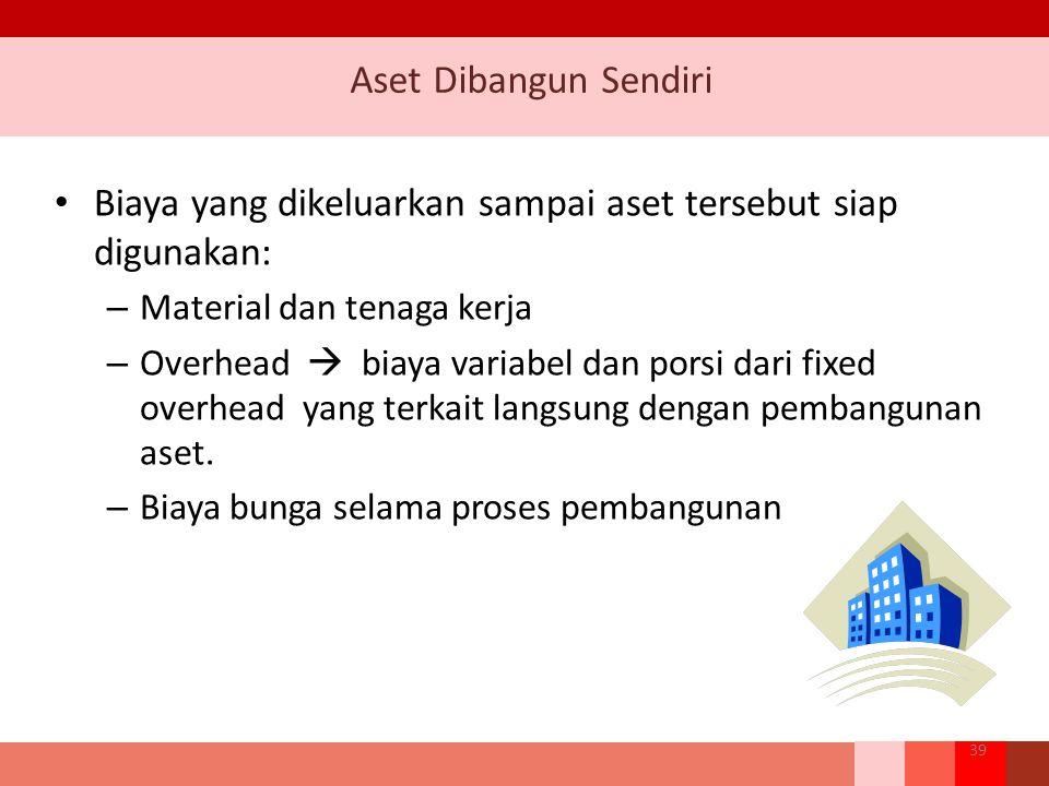 Aset Dibangun Sendiri Biaya yang dikeluarkan sampai aset tersebut siap digunakan: – Material dan tenaga kerja – Overhead  biaya variabel dan porsi dari fixed overhead yang terkait langsung dengan pembangunan aset.