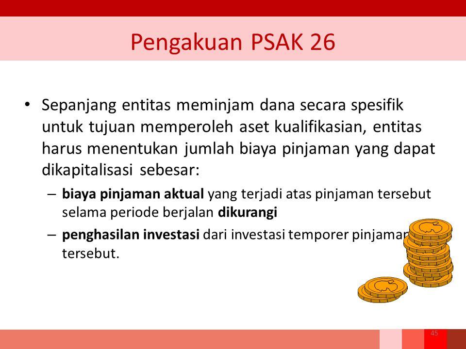Pengakuan PSAK 26 Sepanjang entitas meminjam dana secara spesifik untuk tujuan memperoleh aset kualifikasian, entitas harus menentukan jumlah biaya pi