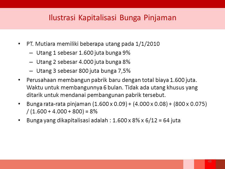 Ilustrasi Kapitalisasi Bunga Pinjaman PT. Mutiara memiliki beberapa utang pada 1/1/2010 – Utang 1 sebesar 1.600 juta bunga 9% – Utang 2 sebesar 4.000
